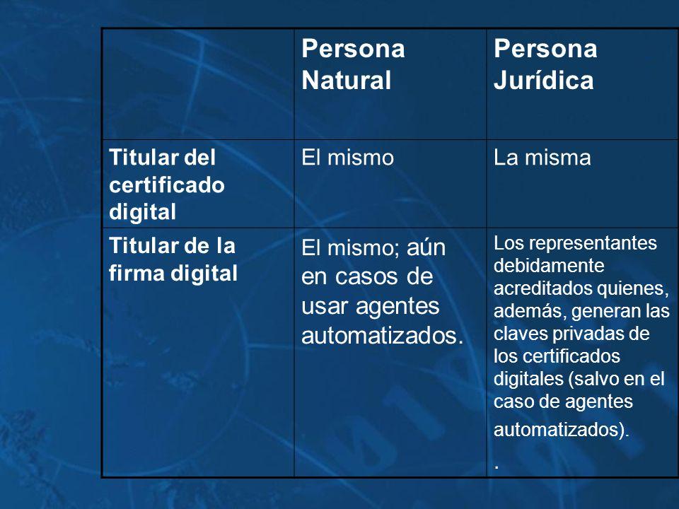 Persona Natural Persona Jurídica Titular del certificado digital