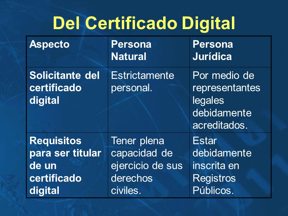 Del Certificado Digital