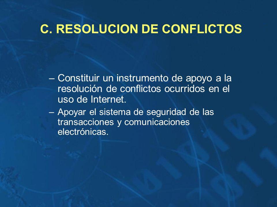 C. RESOLUCION DE CONFLICTOS