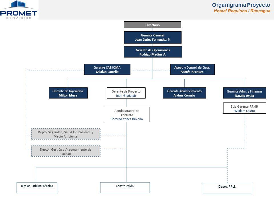 Organigrama proyecto hostal requinoa rancagua directorio for Oficina de proyectos de construccion