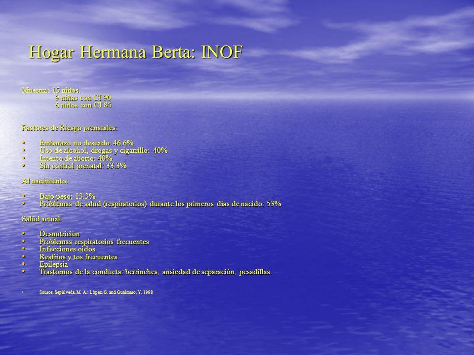 Hogar Hermana Berta: INOF