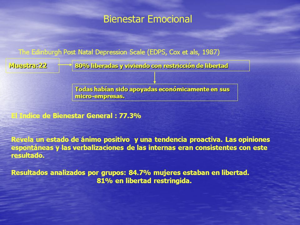 Bienestar Emocional The Edinburgh Post Natal Depression Scale (EDPS, Cox et als, 1987) Muestra:22.