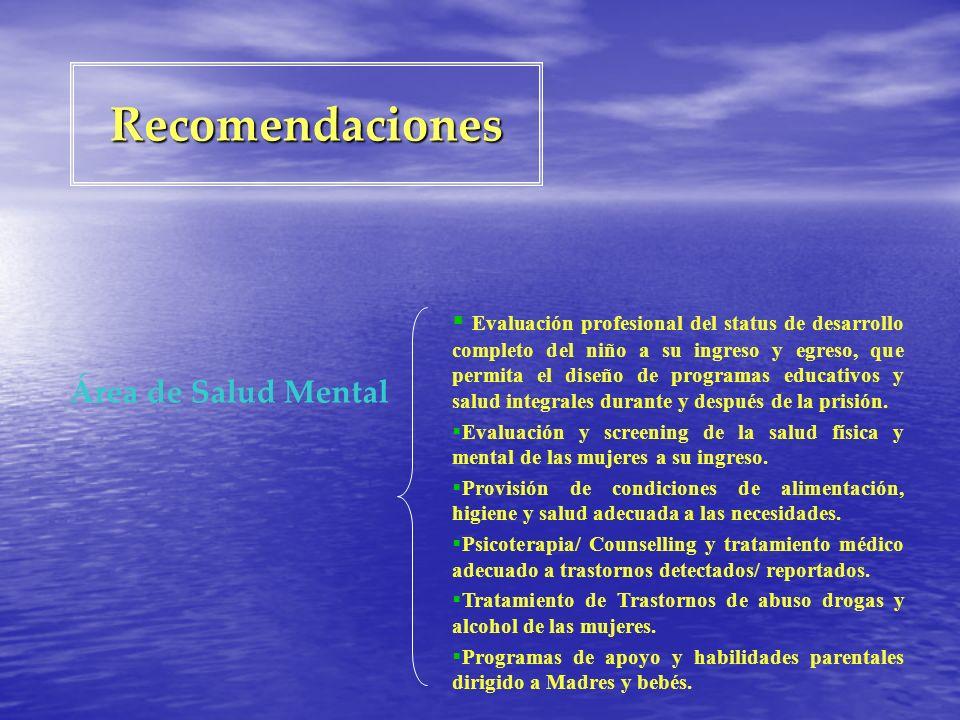 Recomendaciones Área de Salud Mental