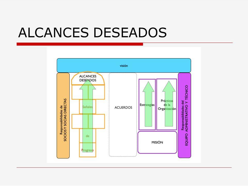 ALCANCES DESEADOS