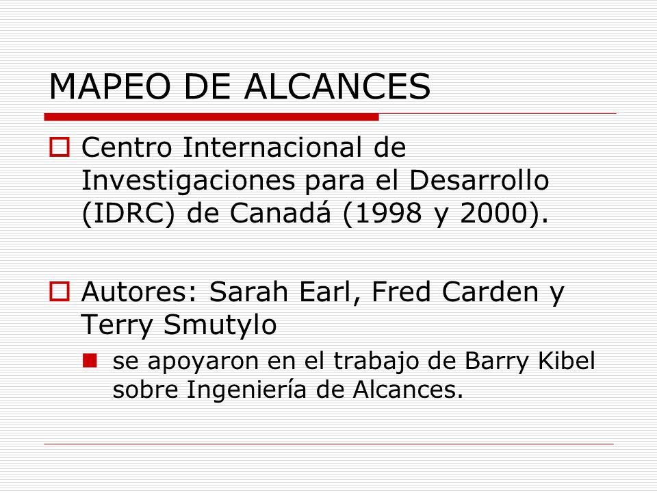 MAPEO DE ALCANCES Centro Internacional de Investigaciones para el Desarrollo (IDRC) de Canadá (1998 y 2000).