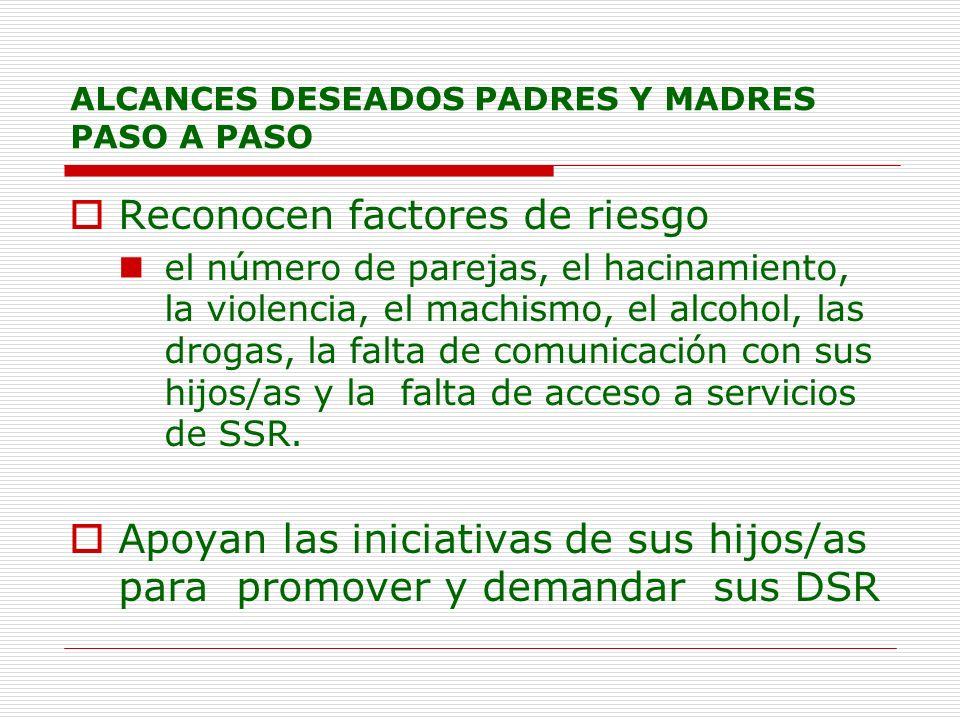 ALCANCES DESEADOS PADRES Y MADRES PASO A PASO