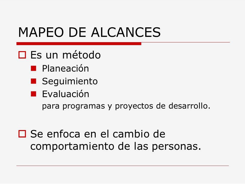 MAPEO DE ALCANCES Es un método