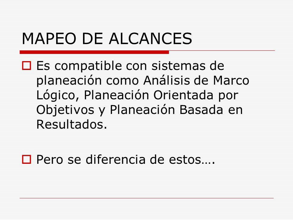 MAPEO DE ALCANCES