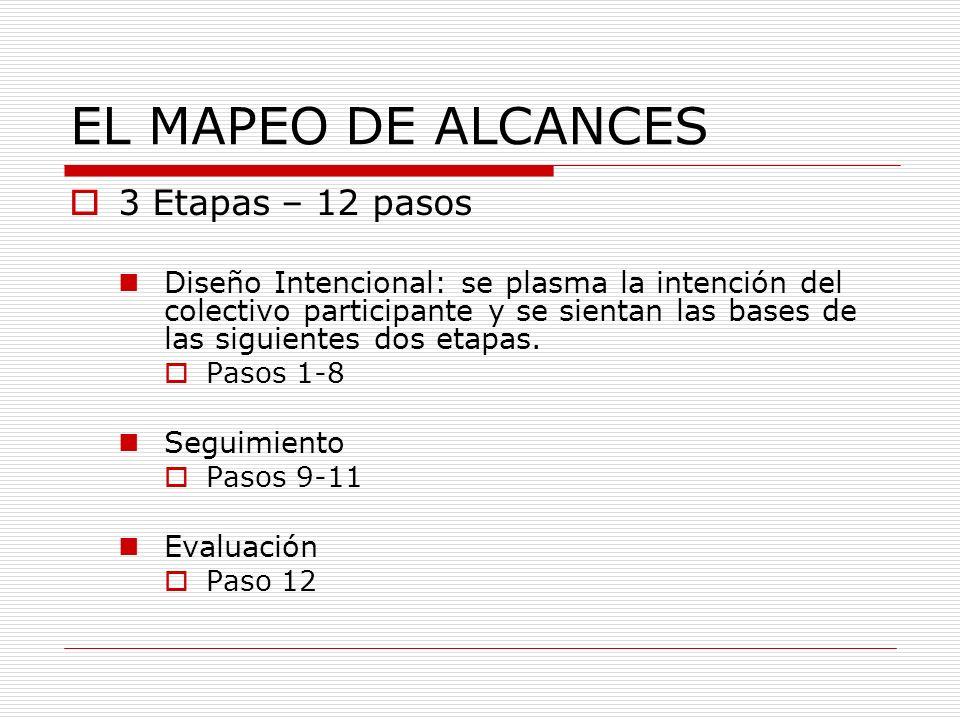 EL MAPEO DE ALCANCES 3 Etapas – 12 pasos