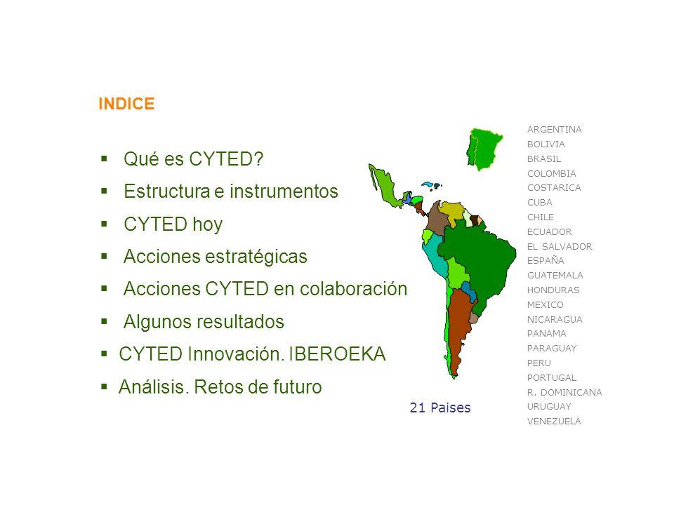 Estructura e instrumentos CYTED hoy Acciones estratégicas