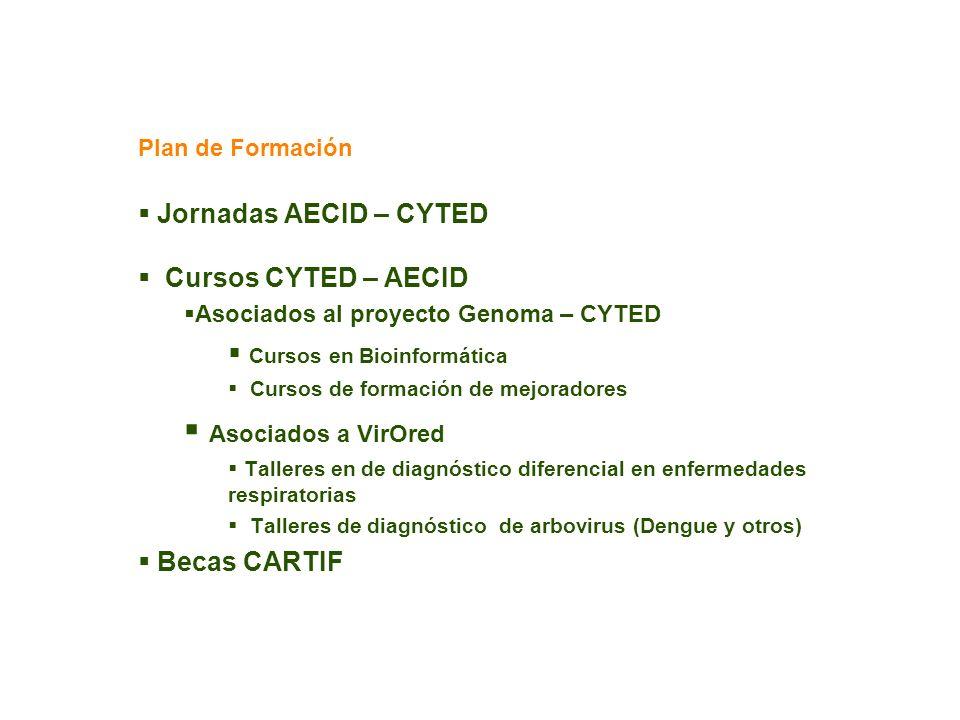 Asociados a VirOred Cursos en Bioinformática Jornadas AECID – CYTED
