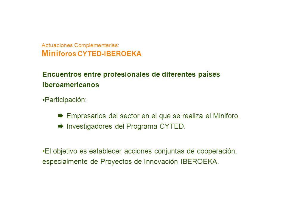 Miniforos CYTED-IBEROEKA
