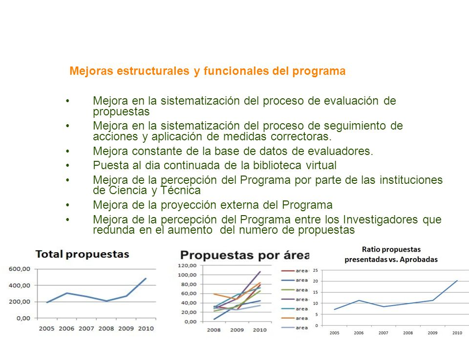 Mejoras estructurales y funcionales del programa