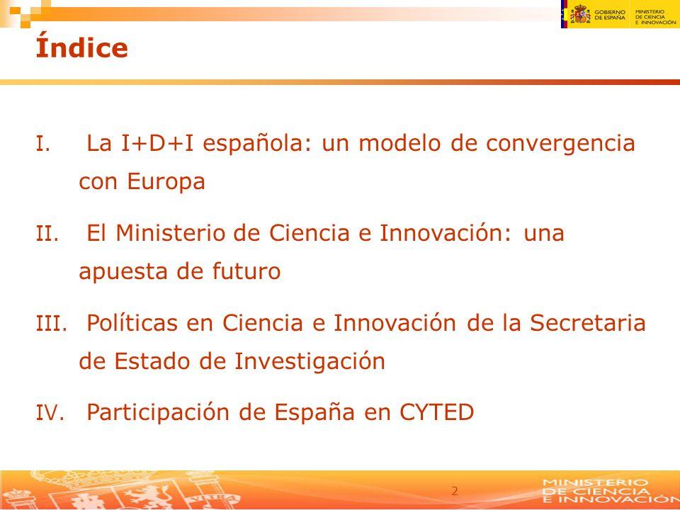 Índice La I+D+I española: un modelo de convergencia con Europa