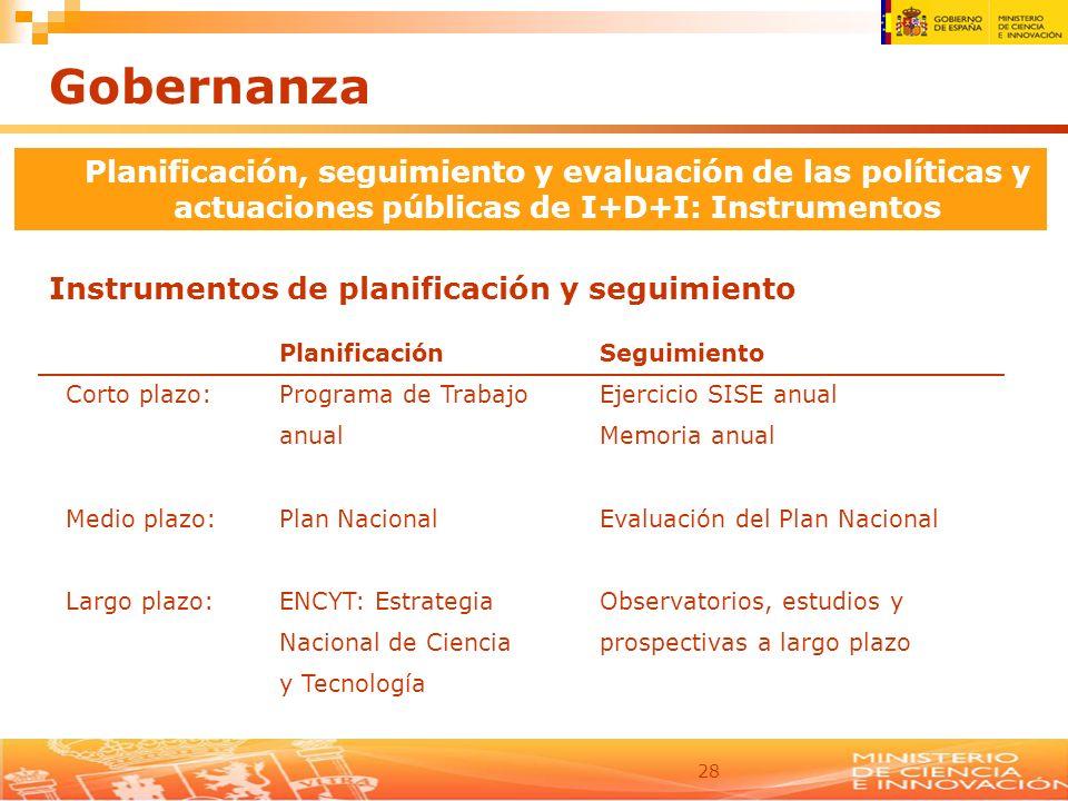 Gobernanza Planificación, seguimiento y evaluación de las políticas y actuaciones públicas de I+D+I: Instrumentos.