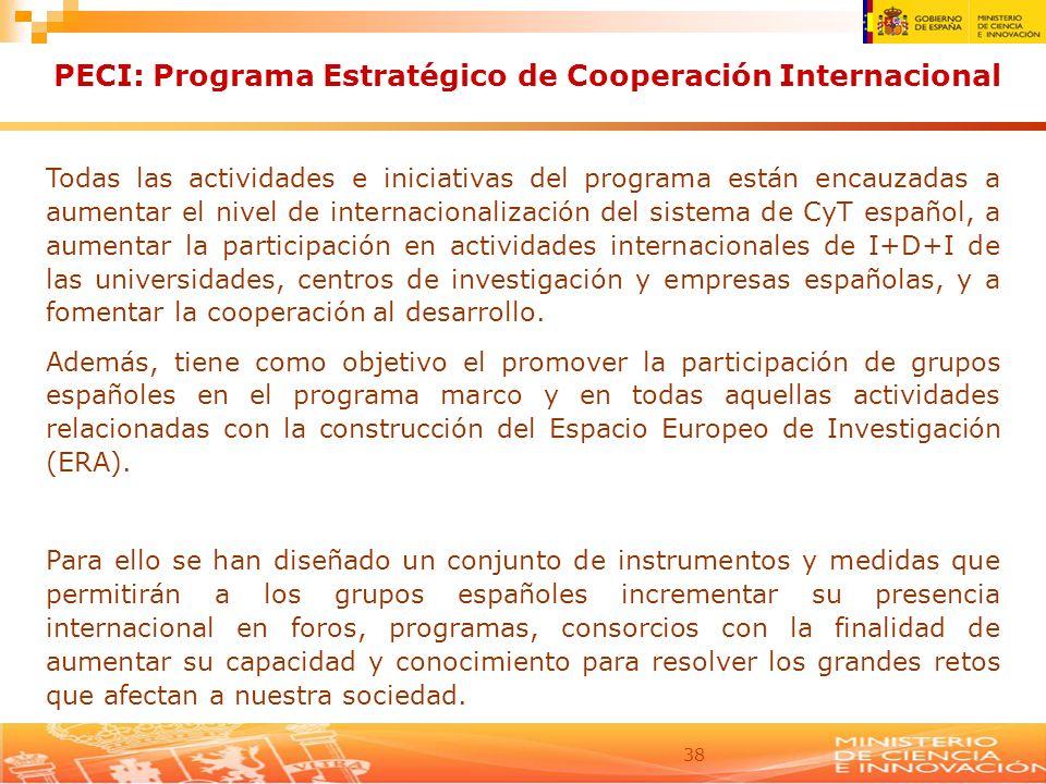 PECI: Programa Estratégico de Cooperación Internacional