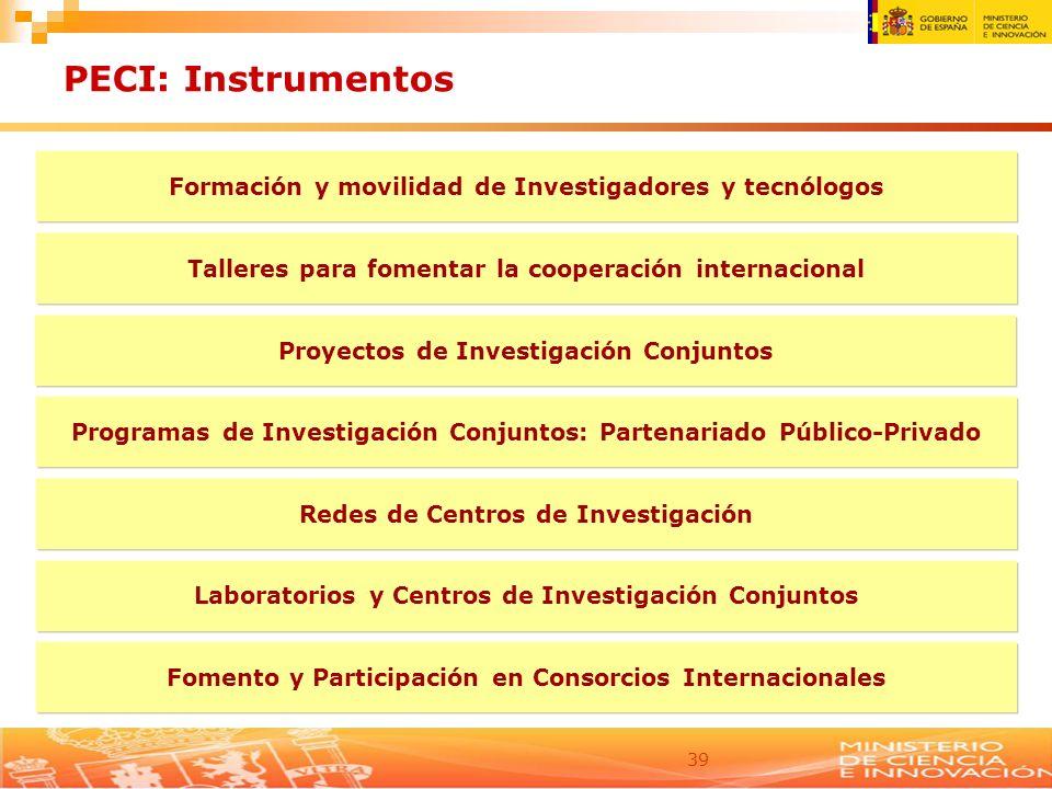 PECI: Instrumentos Formación y movilidad de Investigadores y tecnólogos. Talleres para fomentar la cooperación internacional.