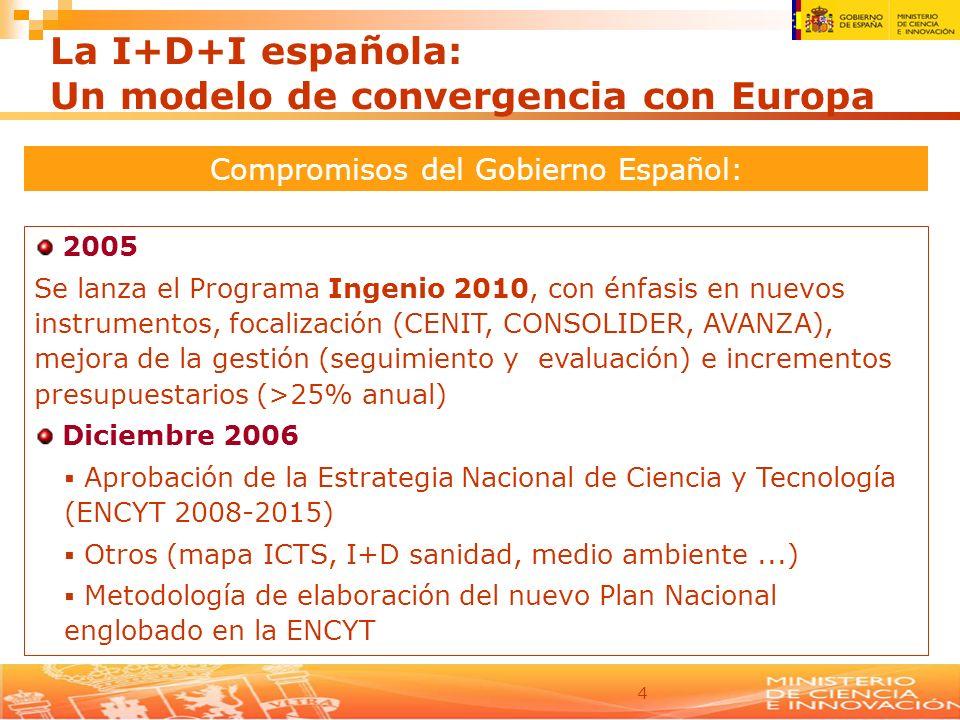 Compromisos del Gobierno Español: