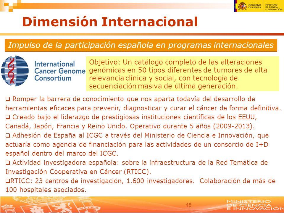 Impulso de la participación española en programas internacionales