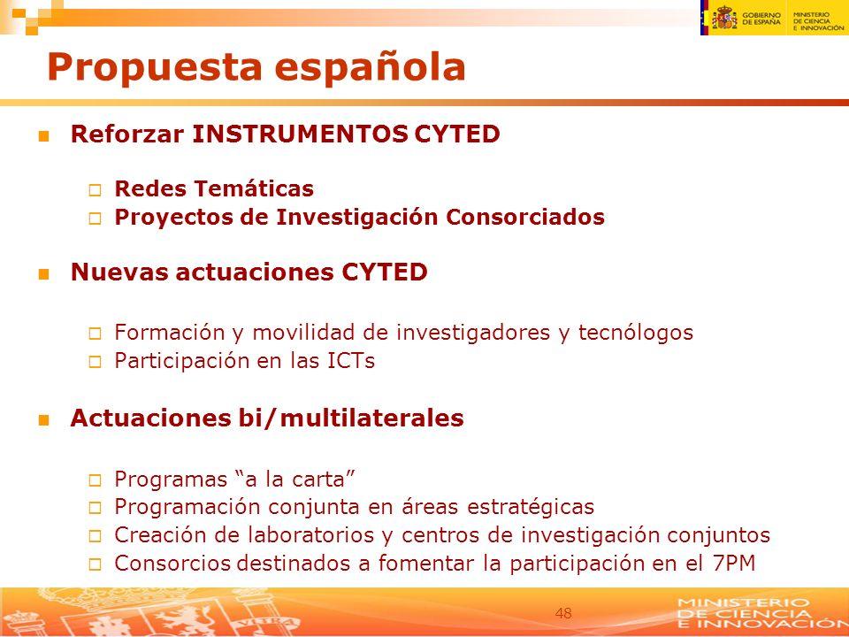 Propuesta española Reforzar INSTRUMENTOS CYTED