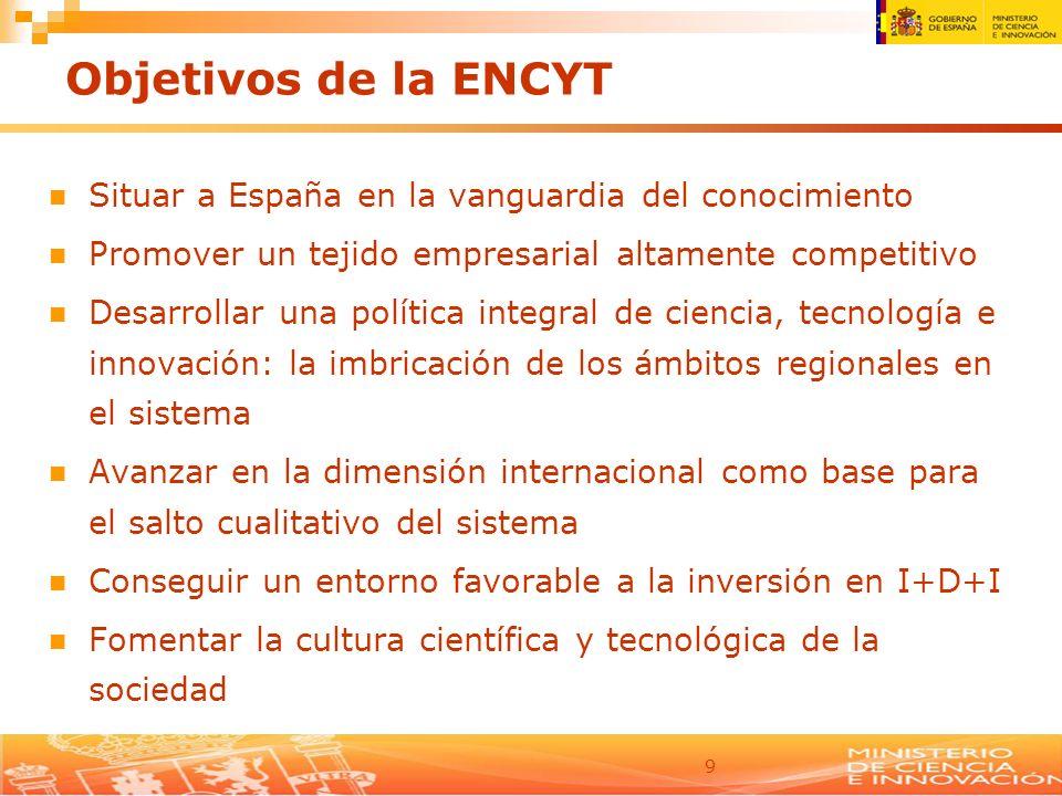 Objetivos de la ENCYT Situar a España en la vanguardia del conocimiento. Promover un tejido empresarial altamente competitivo.