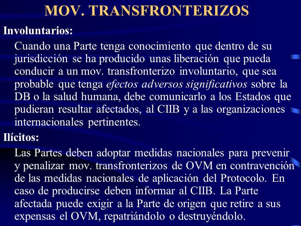 MOV. TRANSFRONTERIZOS Involuntarios: