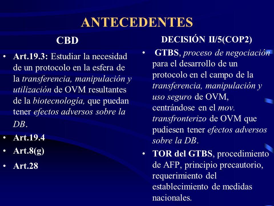 ANTECEDENTES CBD DECISIÓN II/5(COP2)
