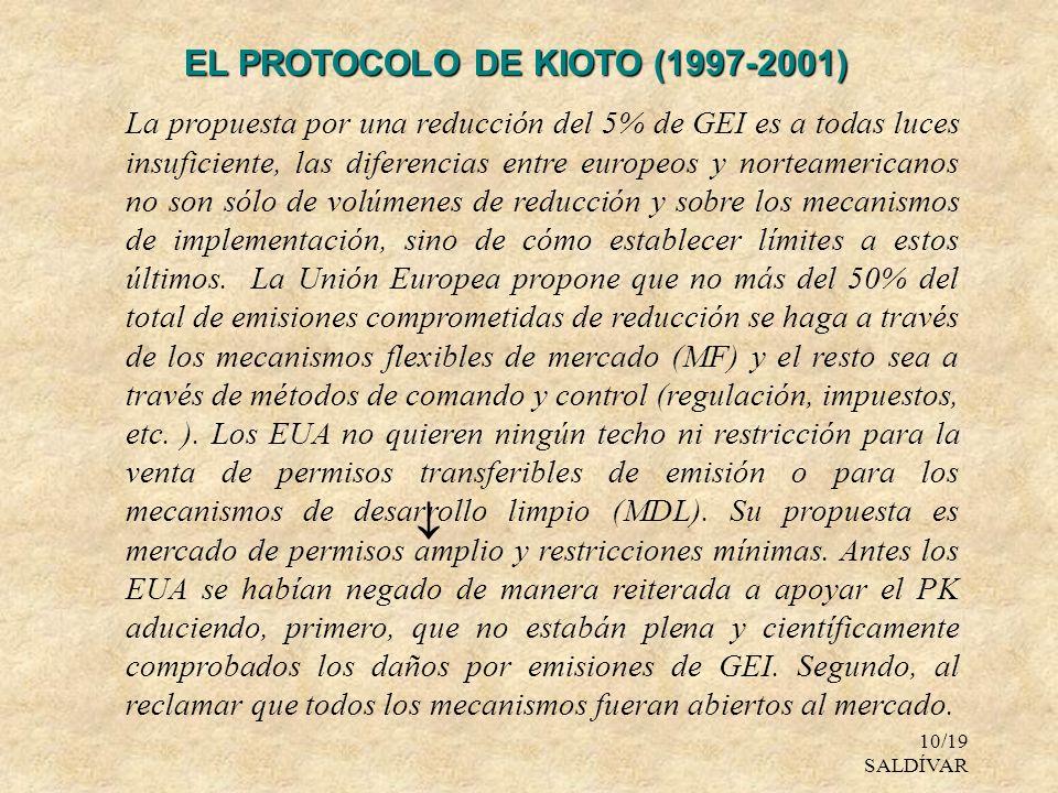 EL PROTOCOLO DE KIOTO (1997-2001)
