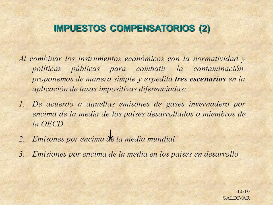 IMPUESTOS COMPENSATORIOS (2)
