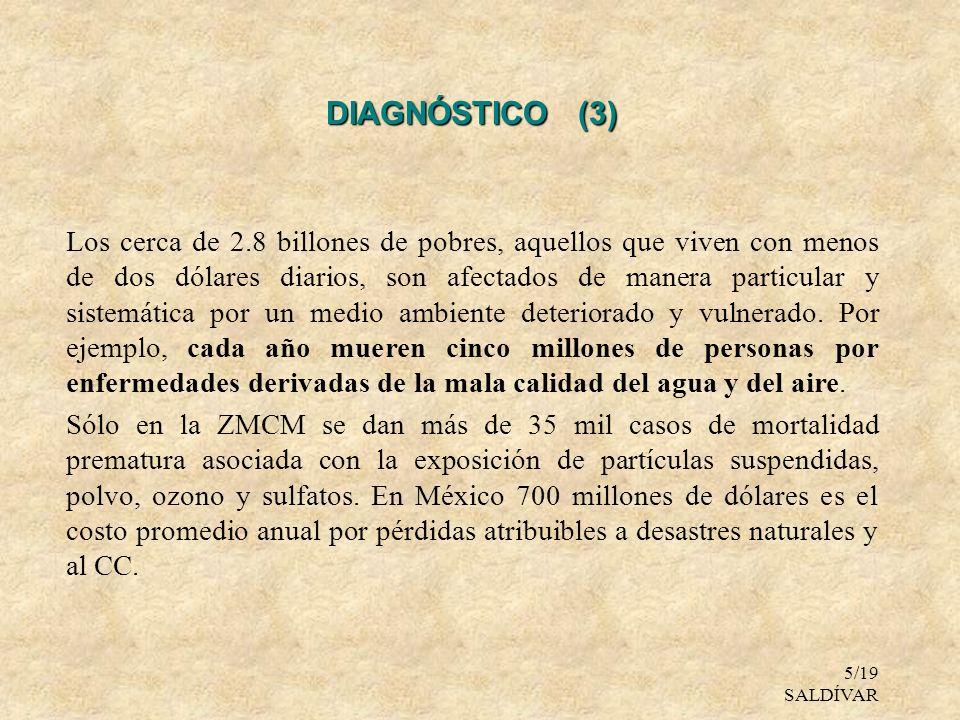 DIAGNÓSTICO (3)
