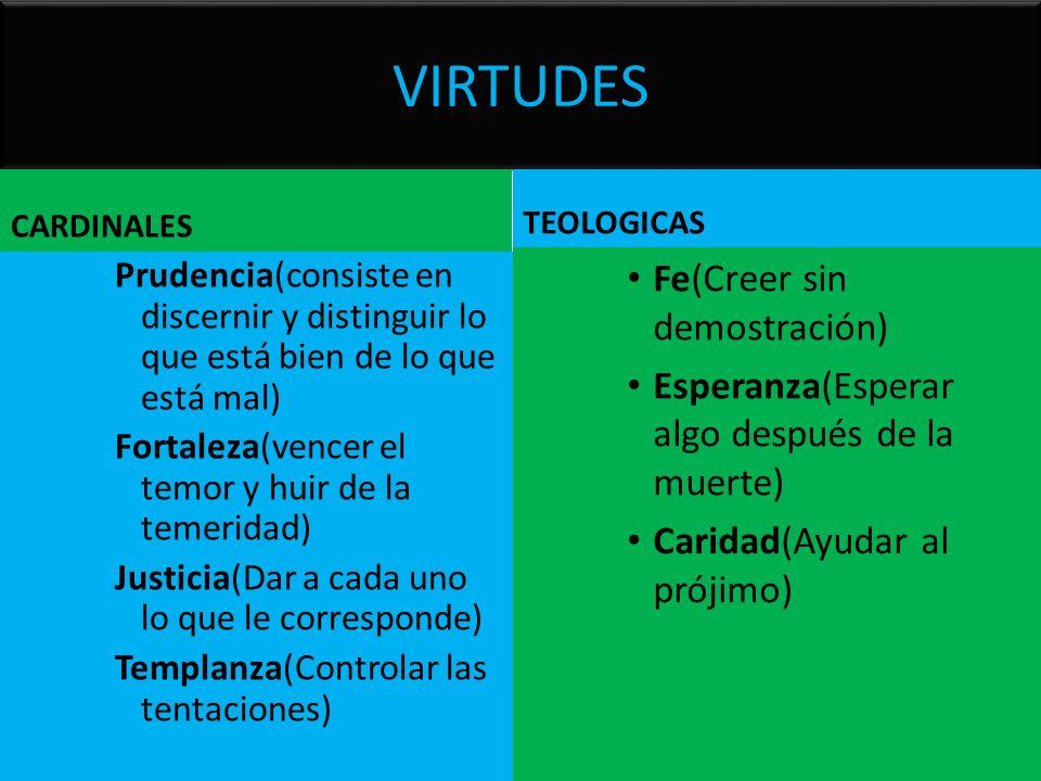 VIRTUDES Fe(Creer sin demostración)