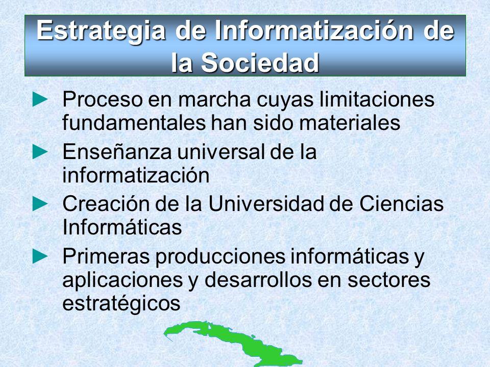 Estrategia de Informatización de la Sociedad