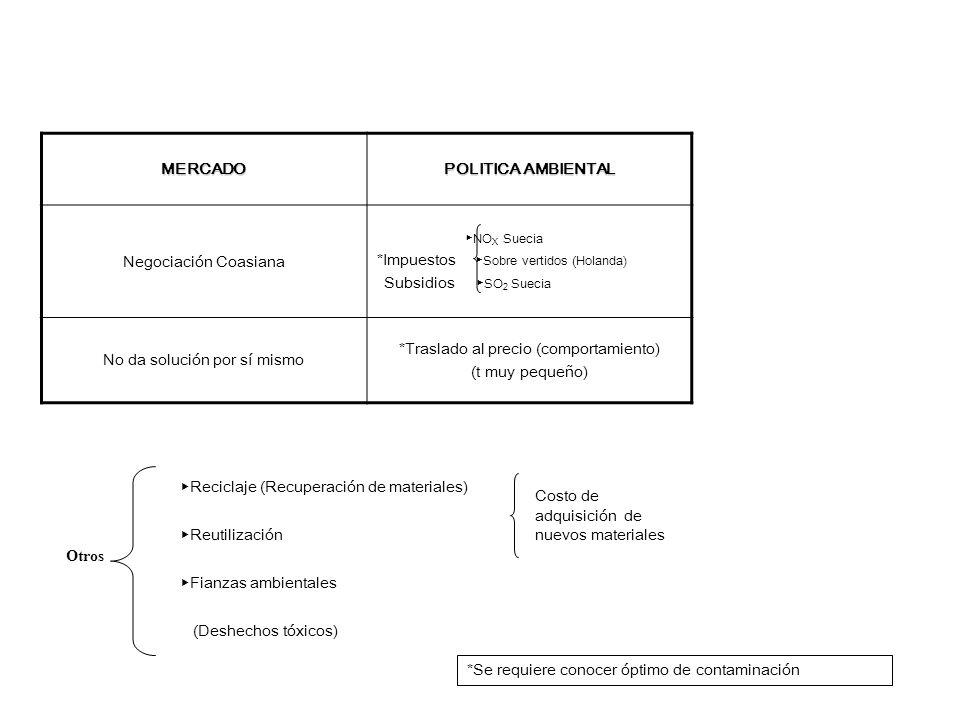 MERCADO POLITICA AMBIENTAL