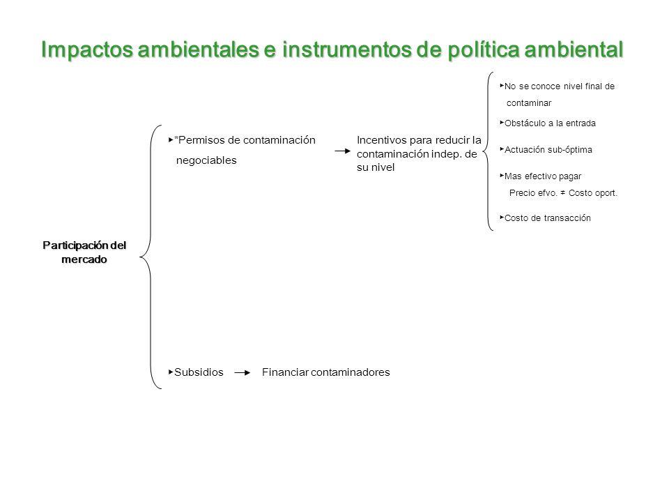 Impactos ambientales e instrumentos de política ambiental