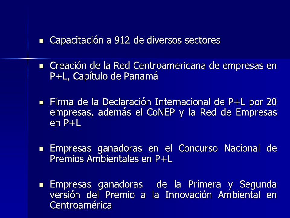 Capacitación a 912 de diversos sectores