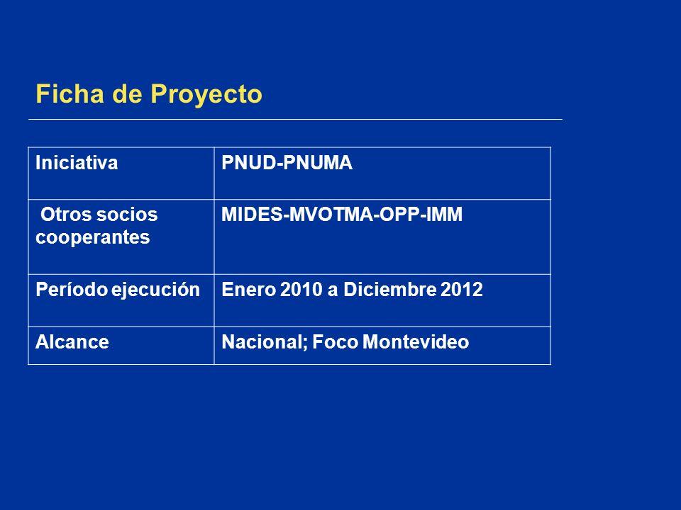 Ficha de Proyecto Iniciativa PNUD-PNUMA Otros socios cooperantes