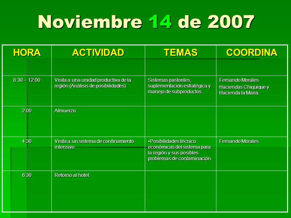 Noviembre 14 de 2007 HORA ACTIVIDAD TEMAS COORDINA 8:30 – 12:00