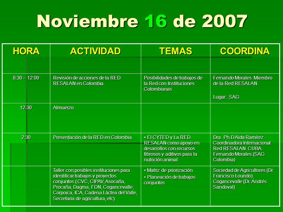 Noviembre 16 de 2007 HORA ACTIVIDAD TEMAS COORDINA 8:30 – 12:00