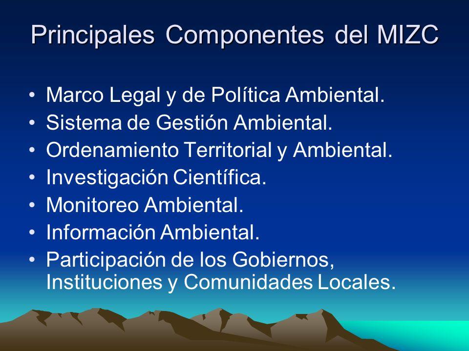Principales Componentes del MIZC