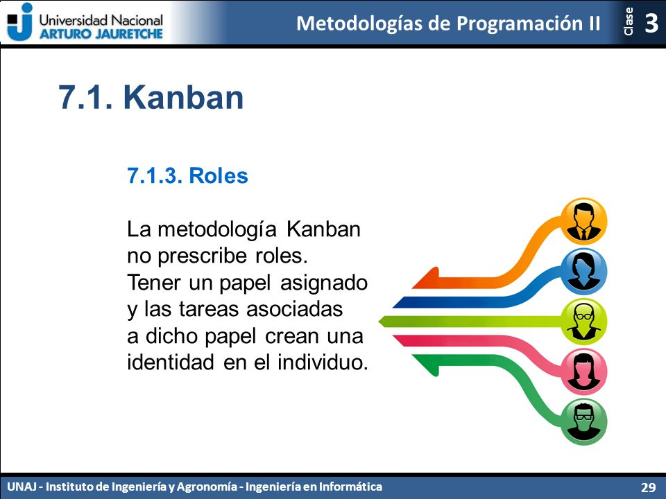 7.1. Kanban 7.1.3. Roles La metodología Kanban no prescribe roles.