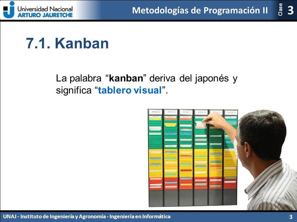 7.1. Kanban La palabra kanban deriva del japonés y significa tablero visual .
