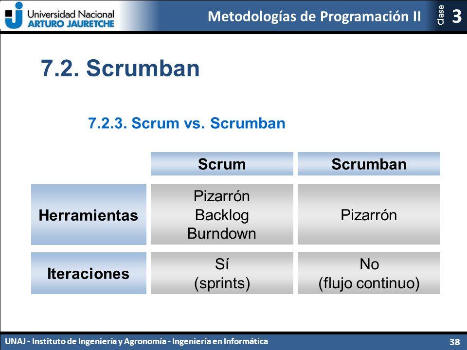 7.2. Scrumban 7.2.3. Scrum vs. Scrumban Scrum Scrumban Herramientas