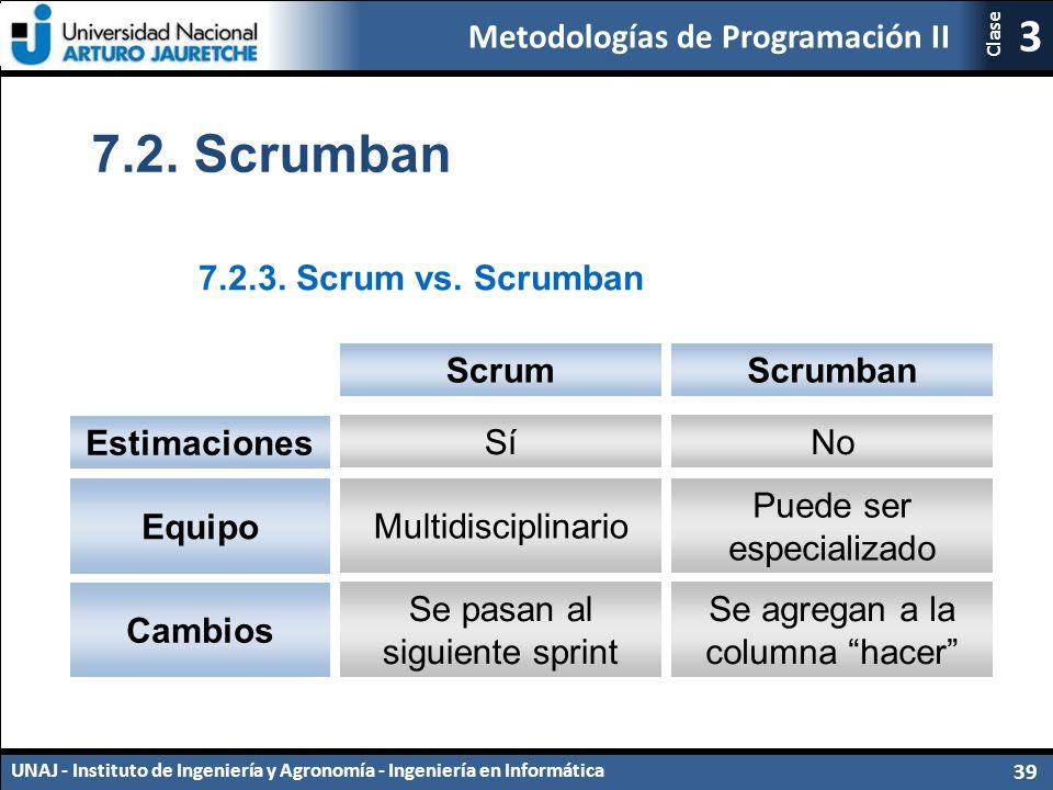 7.2. Scrumban 7.2.3. Scrum vs. Scrumban Scrum Scrumban Estimaciones Sí