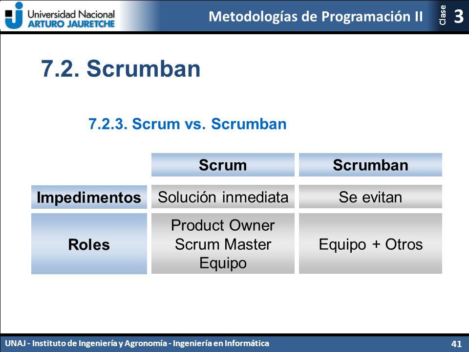 7.2. Scrumban 7.2.3. Scrum vs. Scrumban Scrum Scrumban Impedimentos