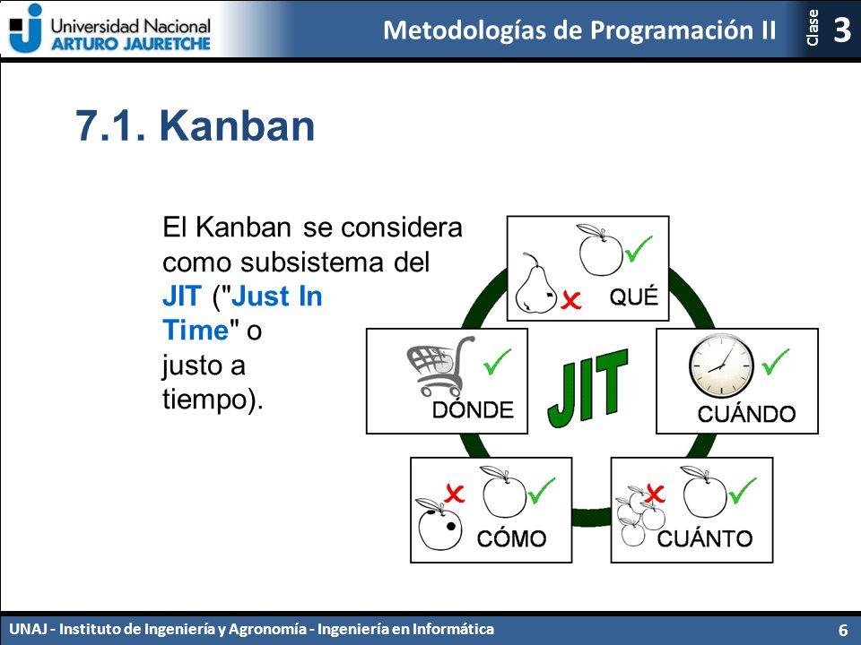 7.1. Kanban El Kanban se considera como subsistema del JIT ( Just In