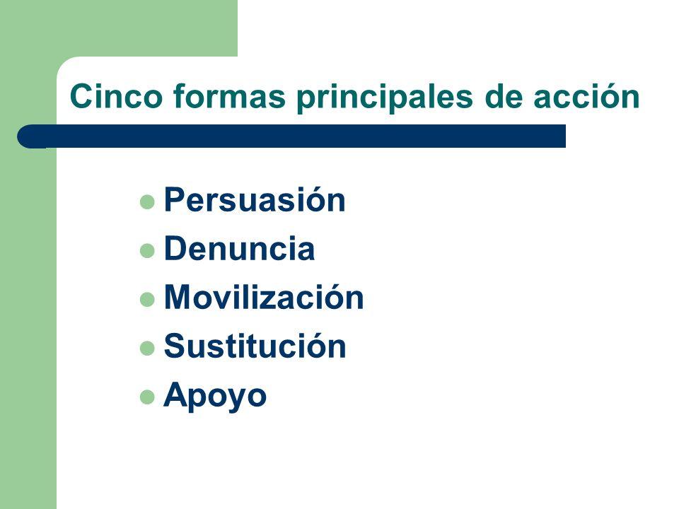Cinco formas principales de acción