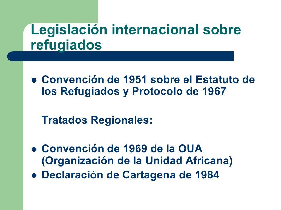 Legislación internacional sobre refugiados