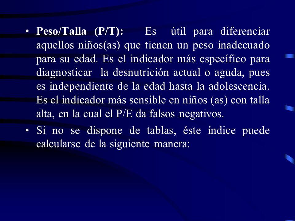 Evaluación del estado nutricional - ppt descargar