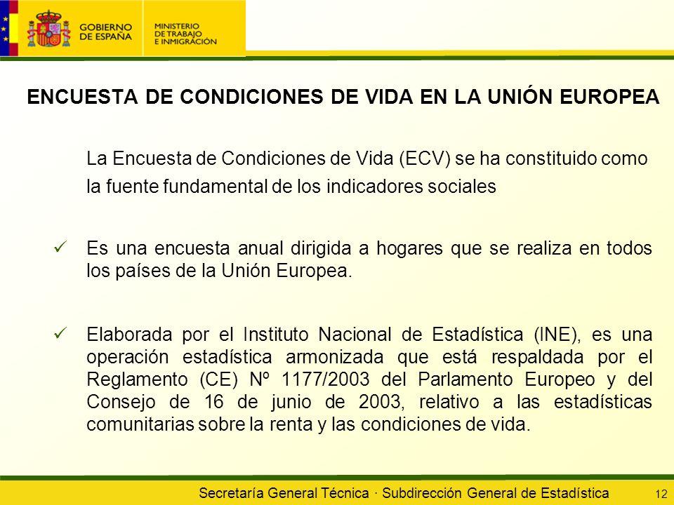 ENCUESTA DE CONDICIONES DE VIDA EN LA UNIÓN EUROPEA