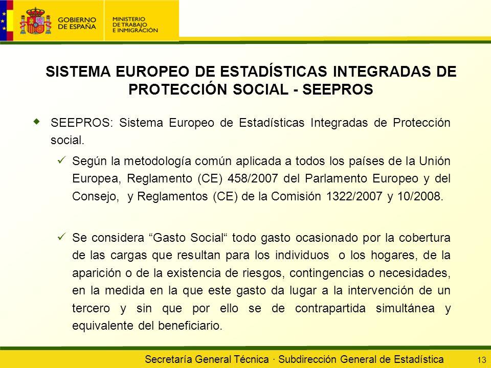 SISTEMA EUROPEO DE ESTADÍSTICAS INTEGRADAS DE PROTECCIÓN SOCIAL - SEEPROS